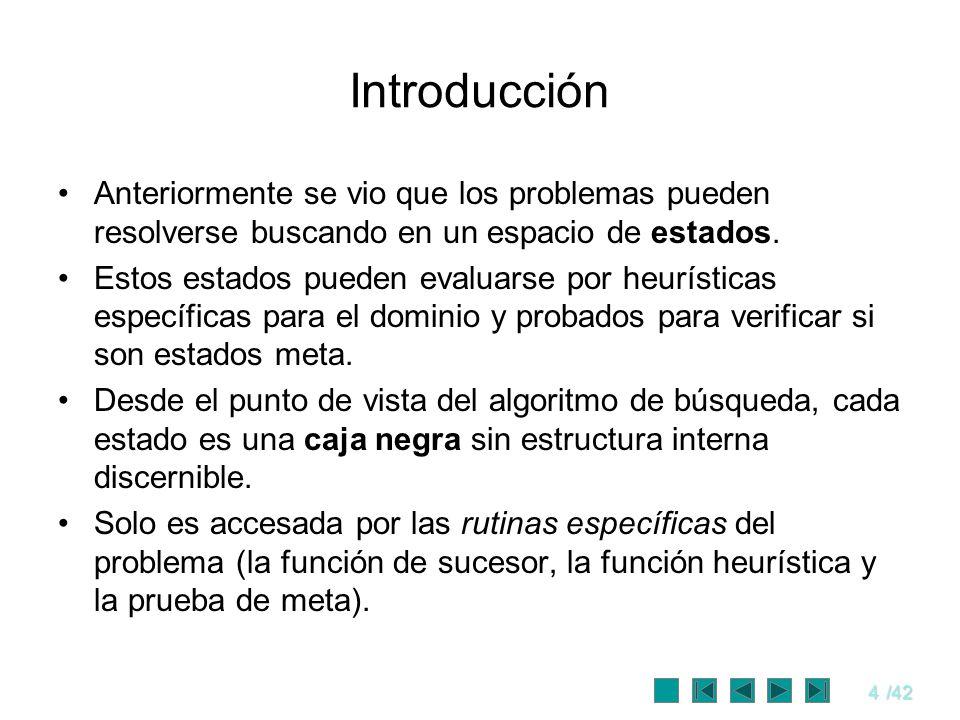 Introducción Anteriormente se vio que los problemas pueden resolverse buscando en un espacio de estados.