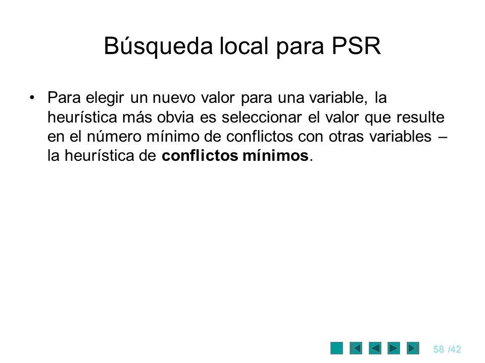 Búsqueda local para PSR