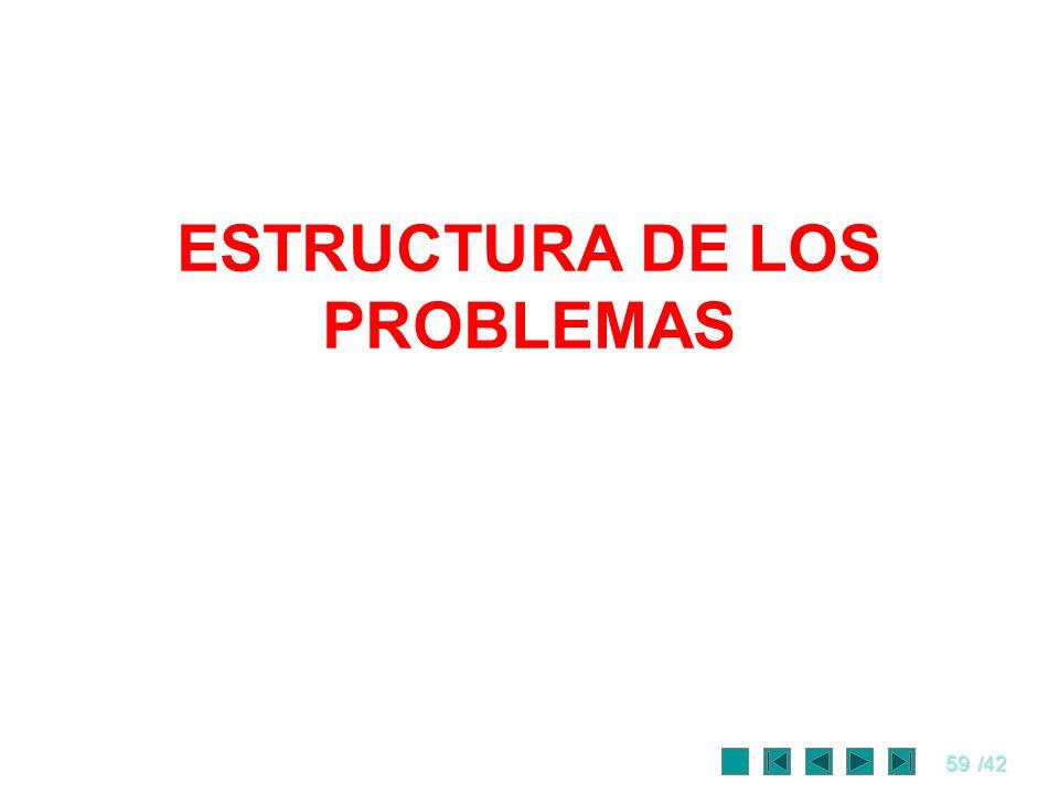 ESTRUCTURA DE LOS PROBLEMAS