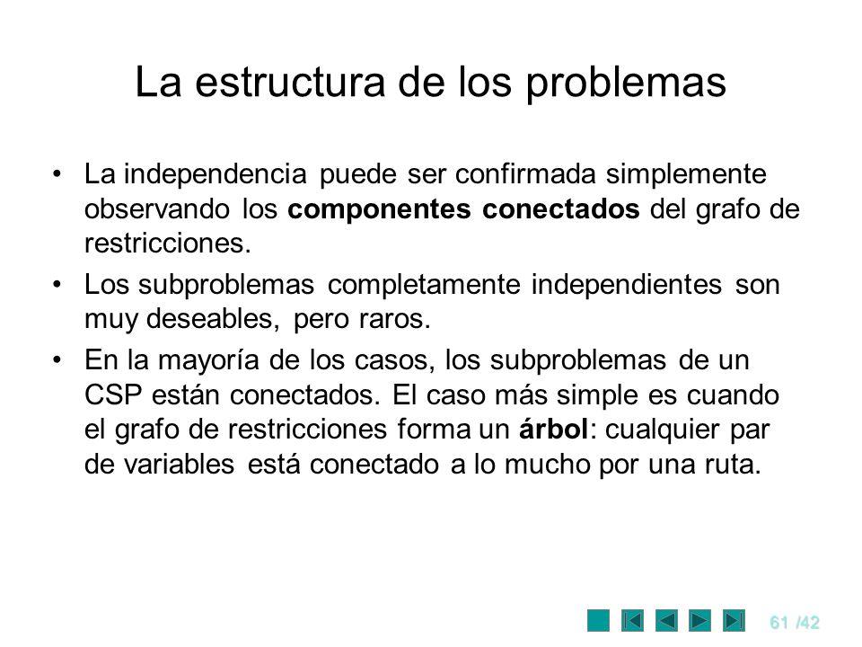 La estructura de los problemas