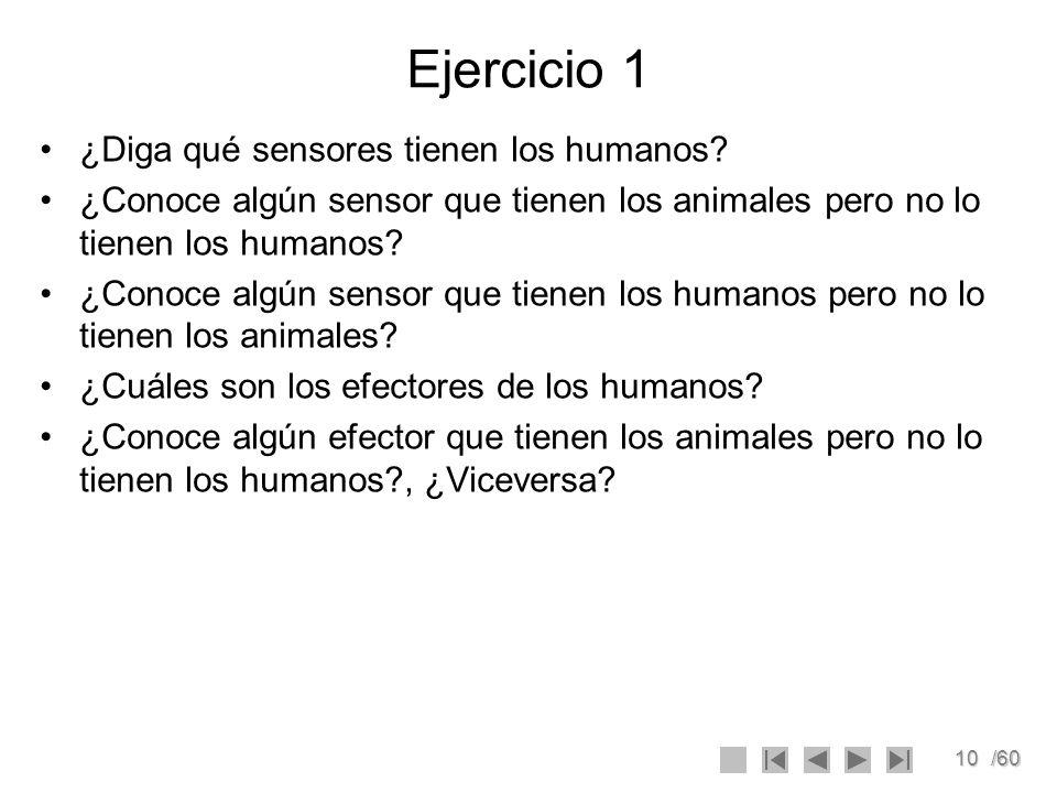 Ejercicio 1 ¿Diga qué sensores tienen los humanos