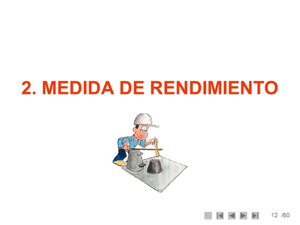 2. MEDIDA DE RENDIMIENTO