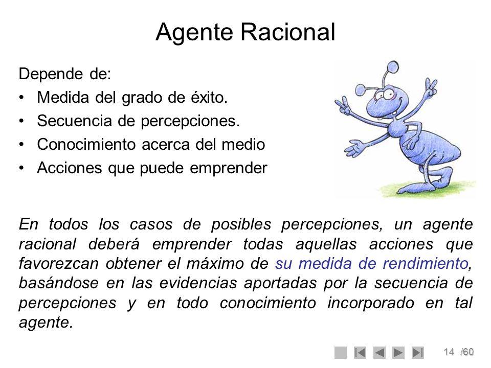 Agente Racional Depende de: Medida del grado de éxito.