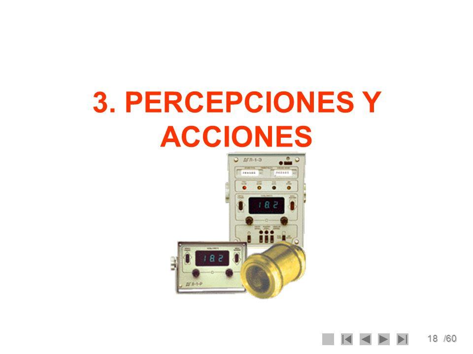 3. PERCEPCIONES Y ACCIONES