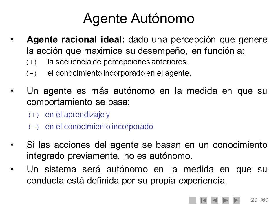 Agente AutónomoAgente racional ideal: dado una percepción que genere la acción que maximice su desempeño, en función a: