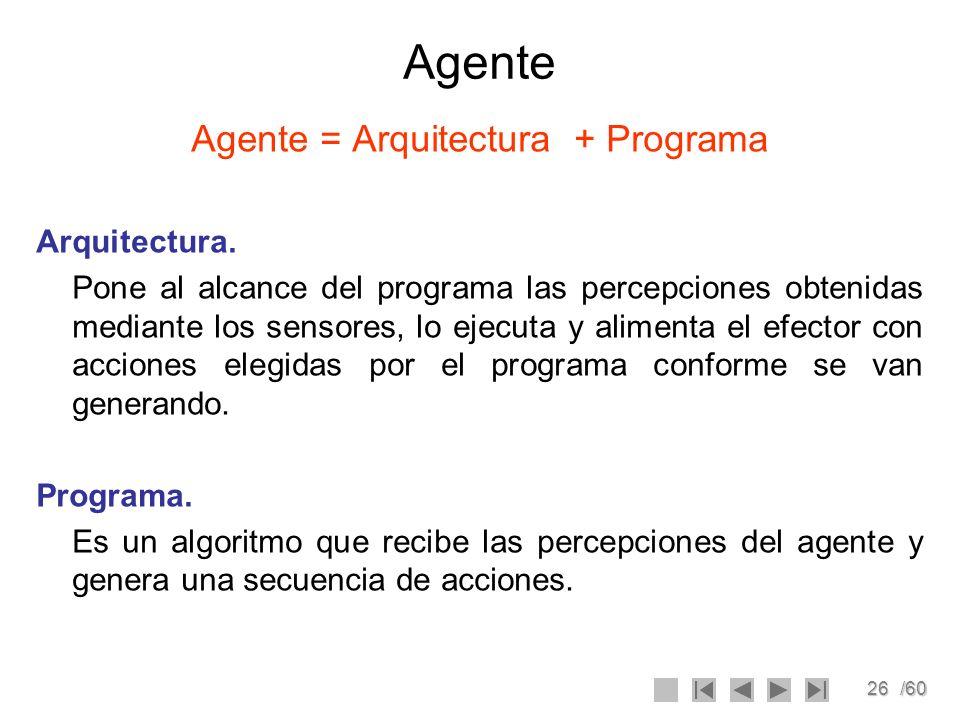 Agente = Arquitectura + Programa