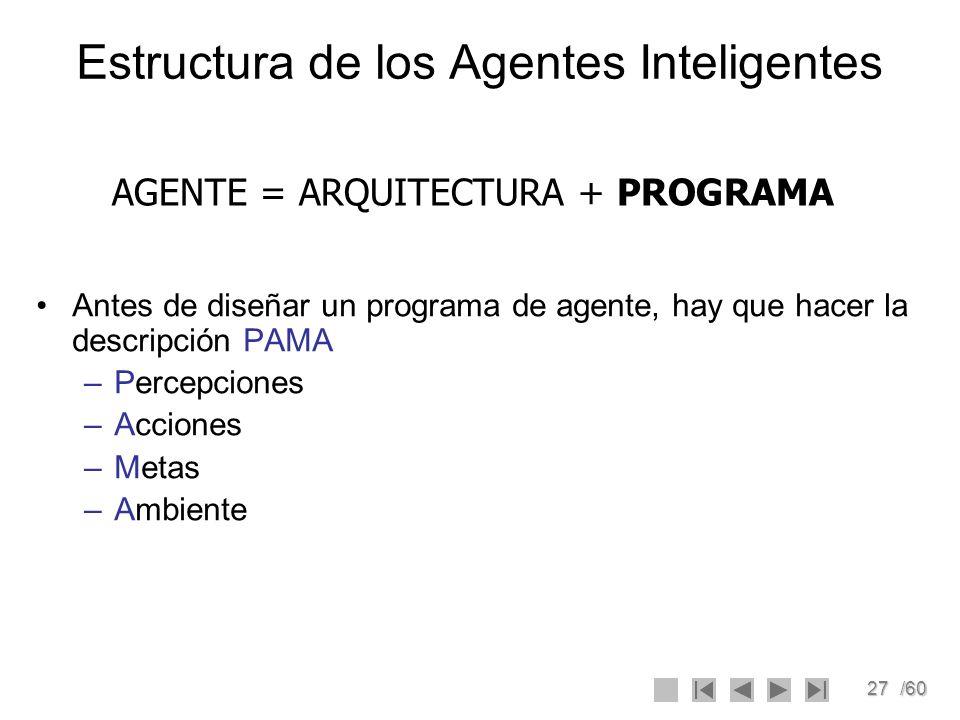 Estructura de los Agentes Inteligentes