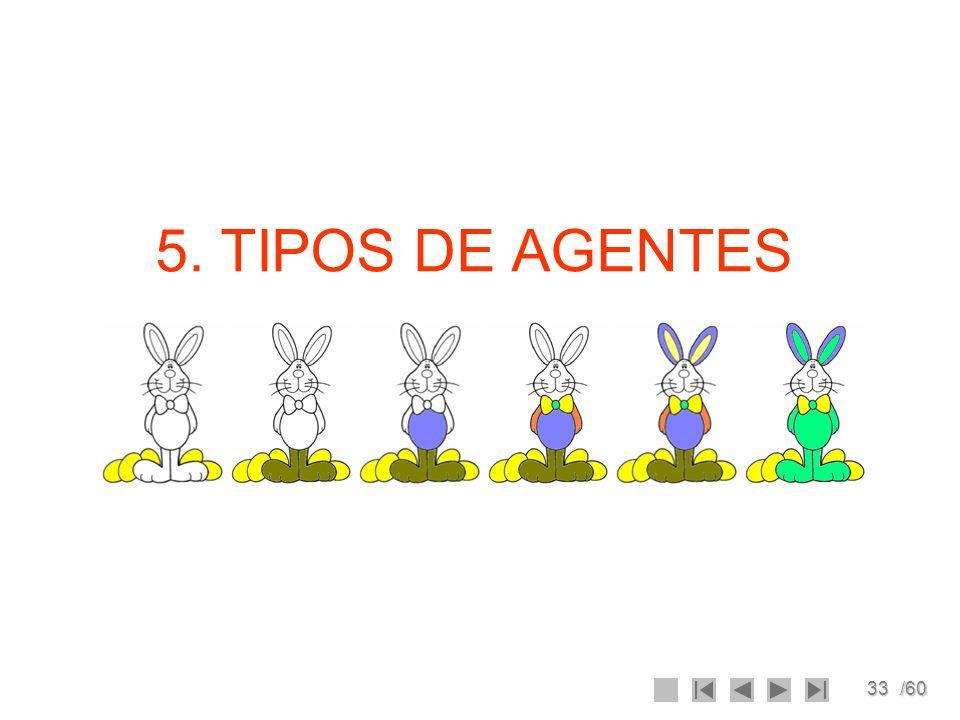 5. TIPOS DE AGENTES
