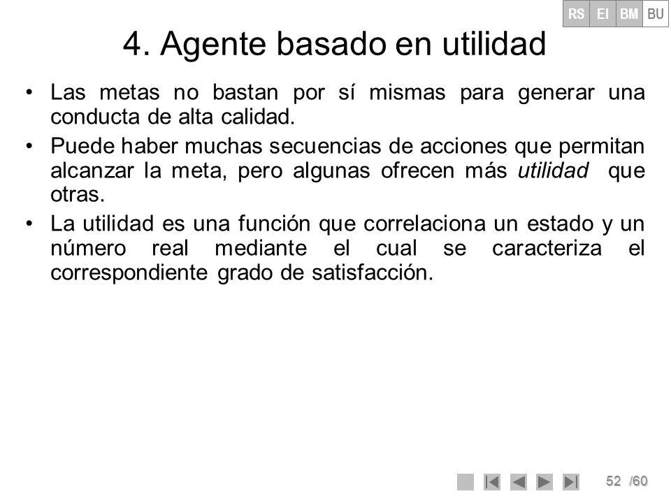 4. Agente basado en utilidad
