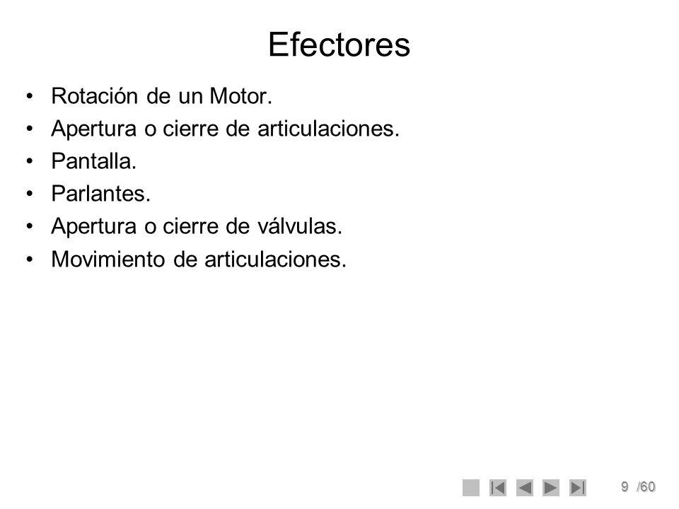 Efectores Rotación de un Motor. Apertura o cierre de articulaciones.