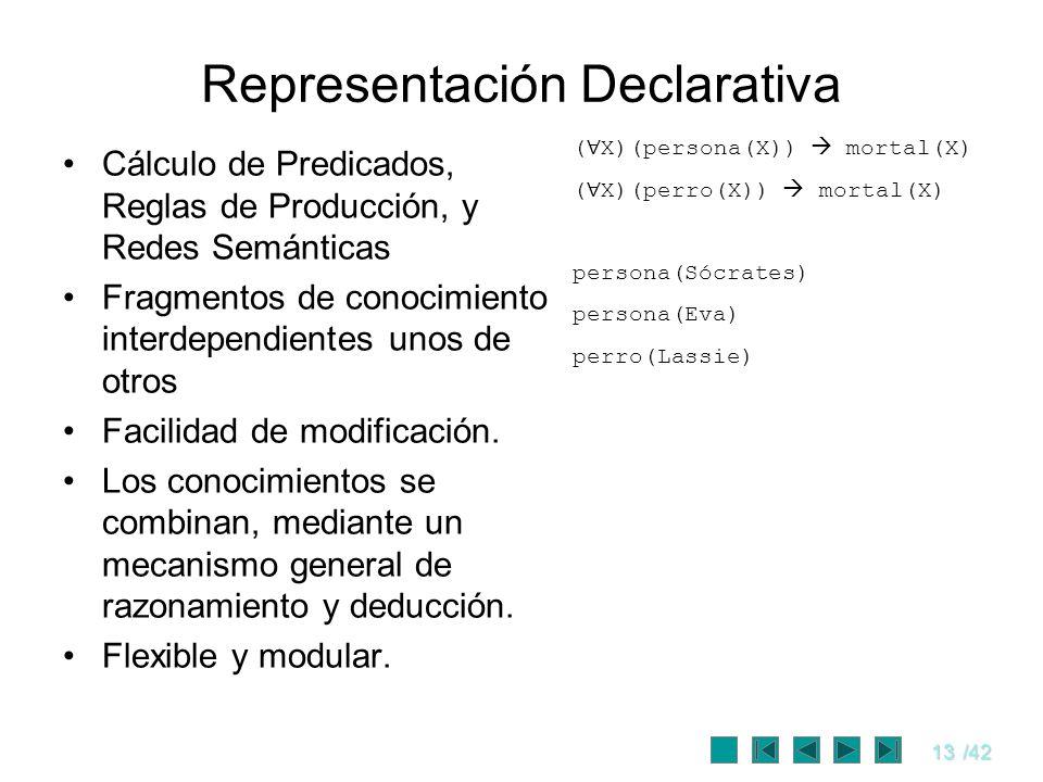 Representación Declarativa