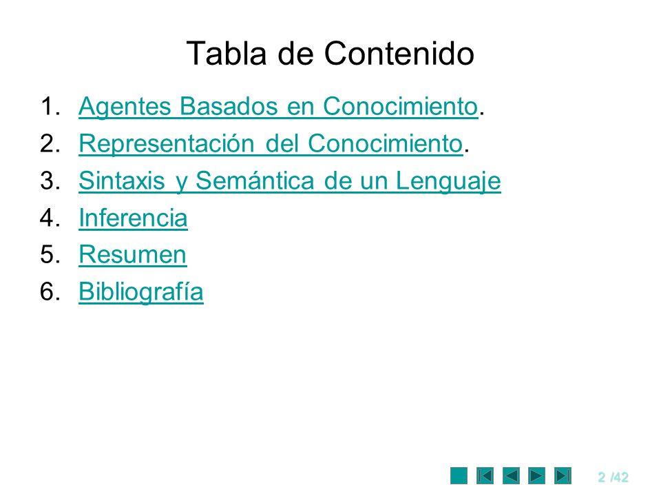 Tabla de Contenido Agentes Basados en Conocimiento.