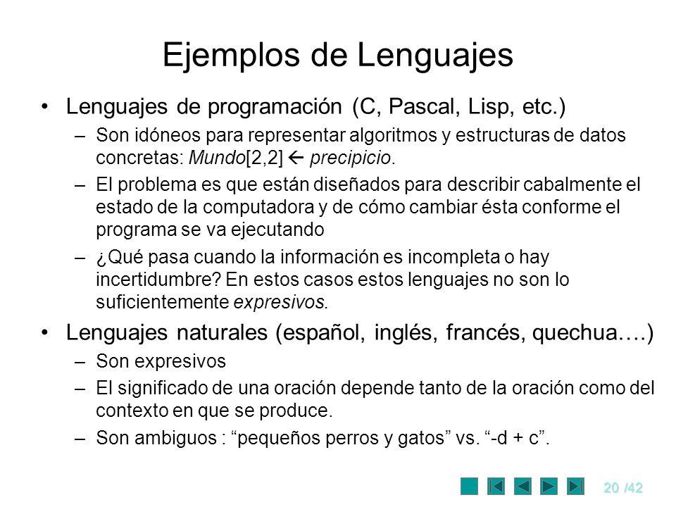 Ejemplos de Lenguajes Lenguajes de programación (C, Pascal, Lisp, etc.)