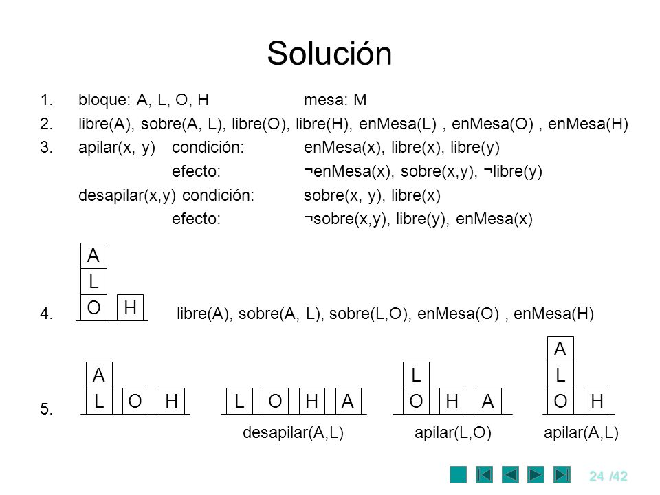 Solución A O L H A O L H 1. bloque: A, L, O, H mesa: M