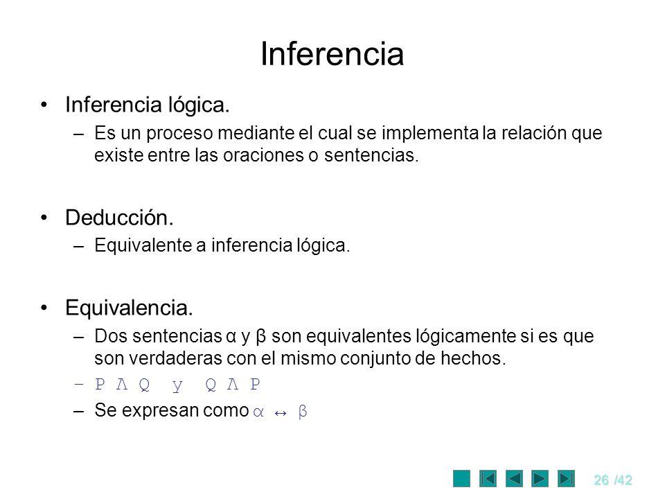 Inferencia Inferencia lógica. Deducción. Equivalencia.