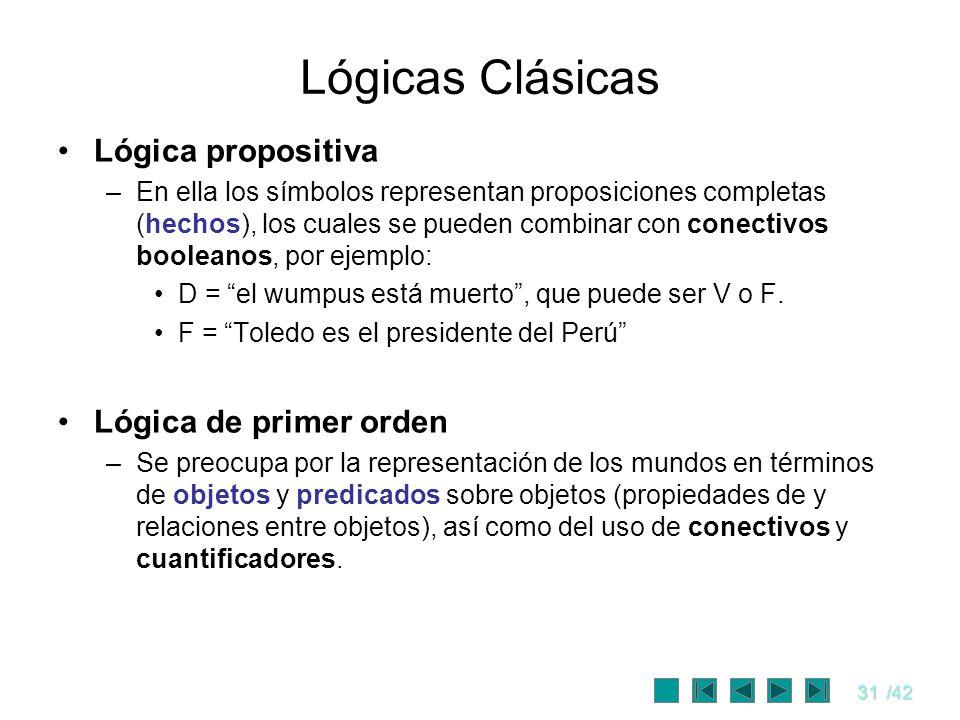 Lógicas Clásicas Lógica propositiva Lógica de primer orden