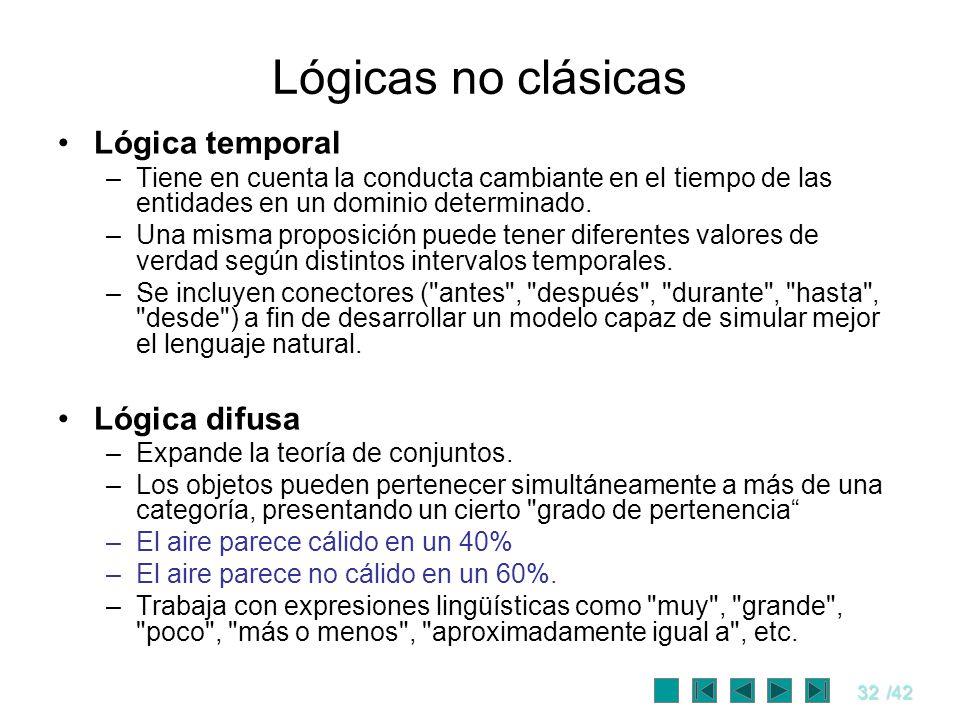 Lógicas no clásicas Lógica temporal Lógica difusa