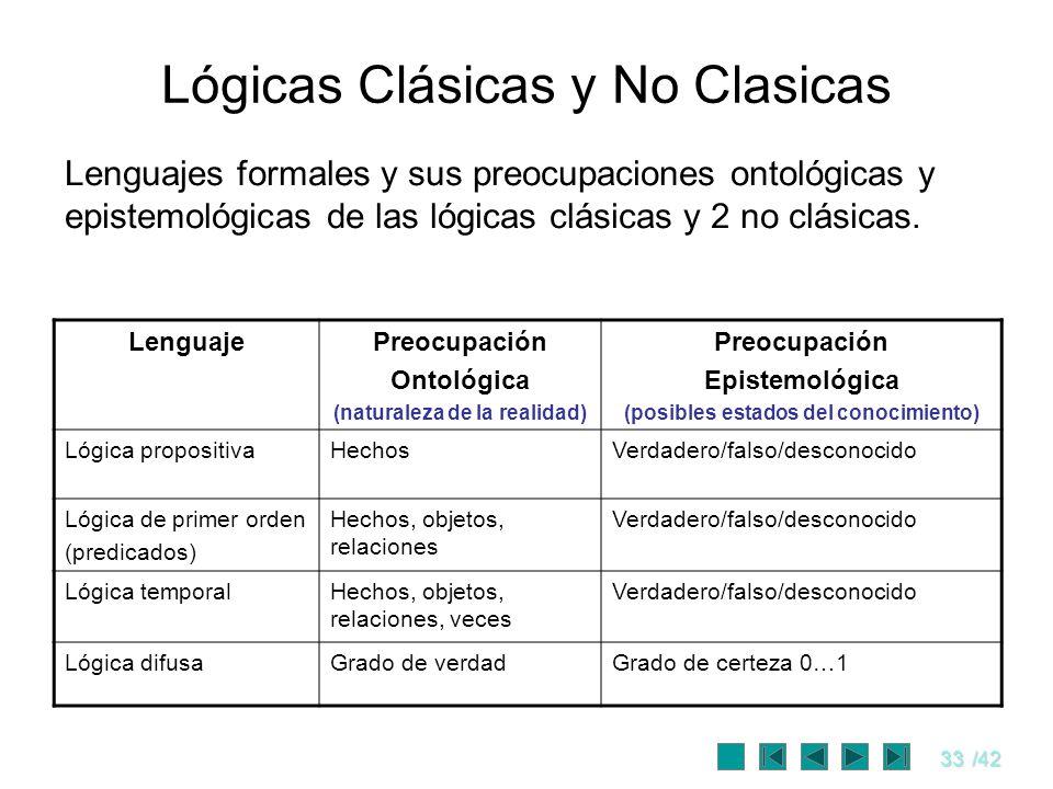Lógicas Clásicas y No Clasicas