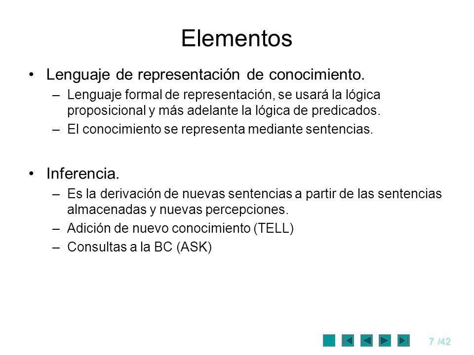 Elementos Lenguaje de representación de conocimiento. Inferencia.