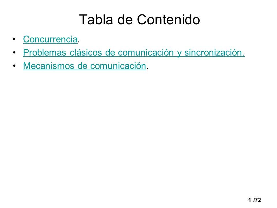Tabla de Contenido Concurrencia.