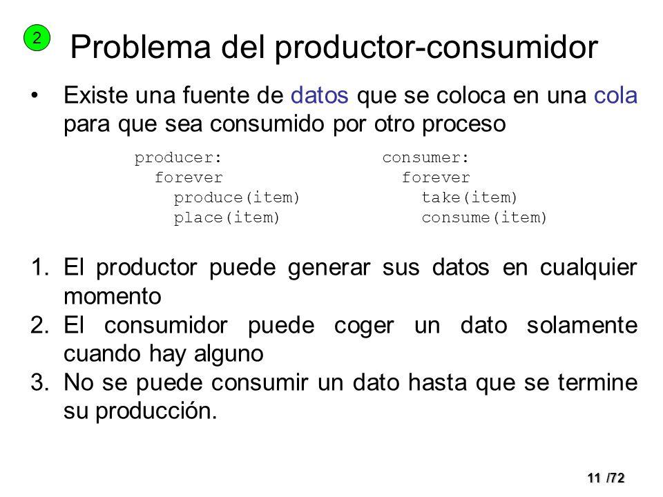 Problema del productor-consumidor
