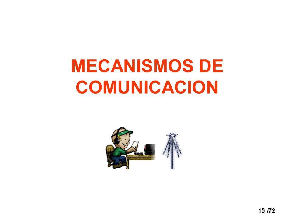 MECANISMOS DE COMUNICACION