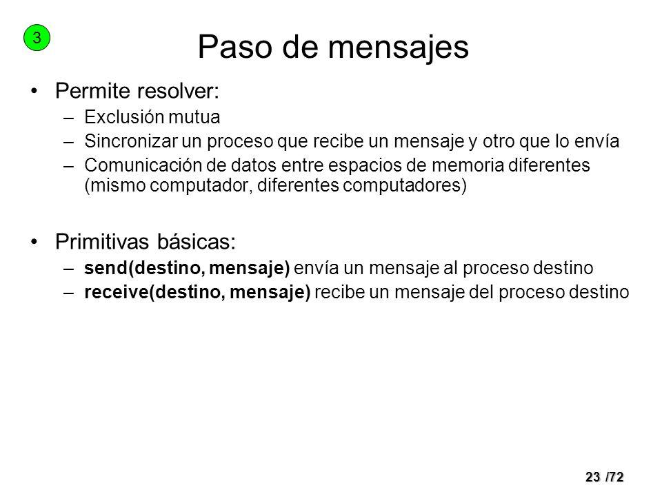 Paso de mensajes Permite resolver: Primitivas básicas: Exclusión mutua