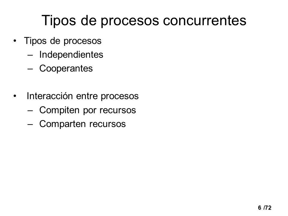Tipos de procesos concurrentes