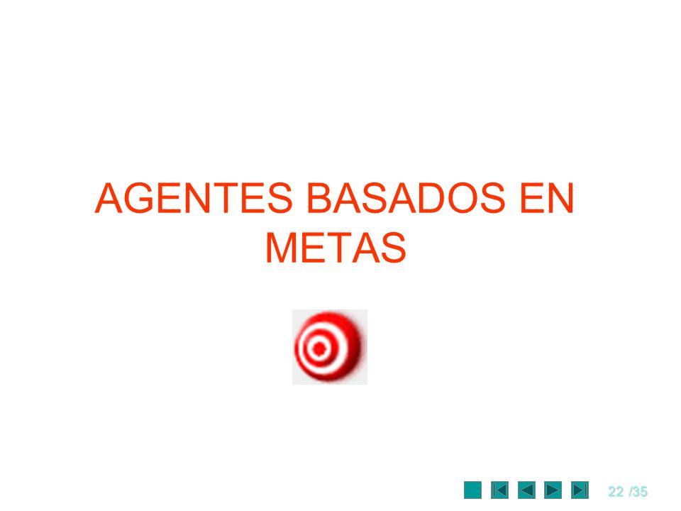 AGENTES BASADOS EN METAS