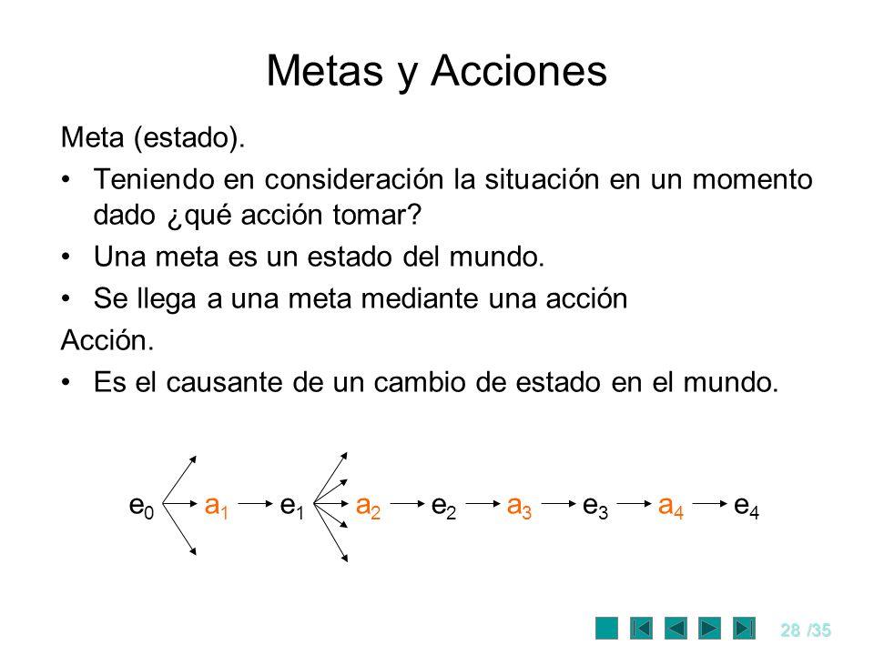 Metas y Acciones Meta (estado).