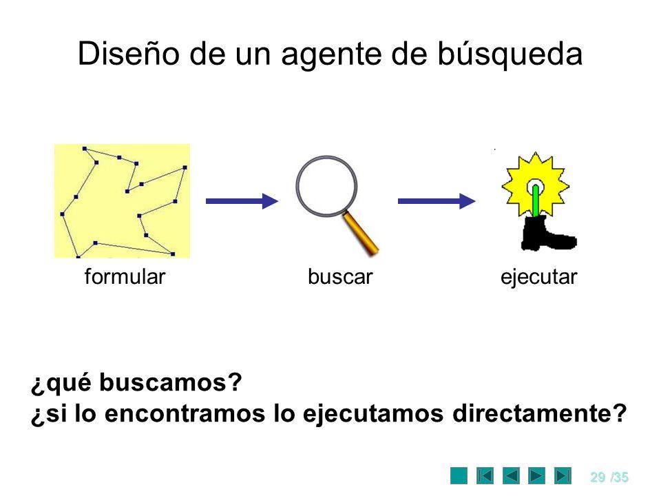 Diseño de un agente de búsqueda