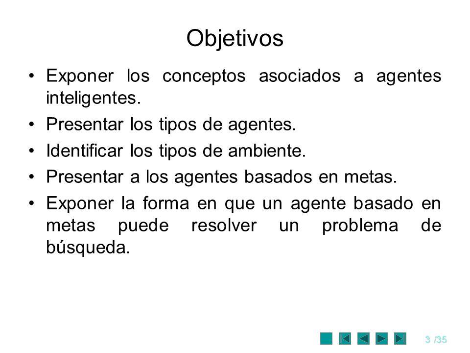 Objetivos Exponer los conceptos asociados a agentes inteligentes.