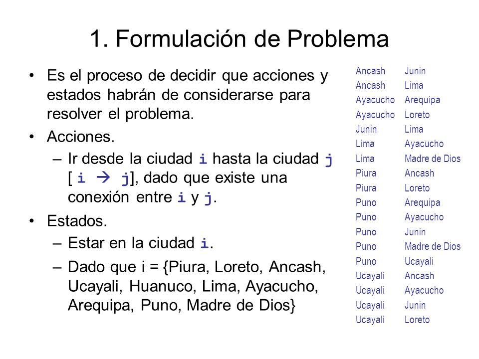 1. Formulación de Problema