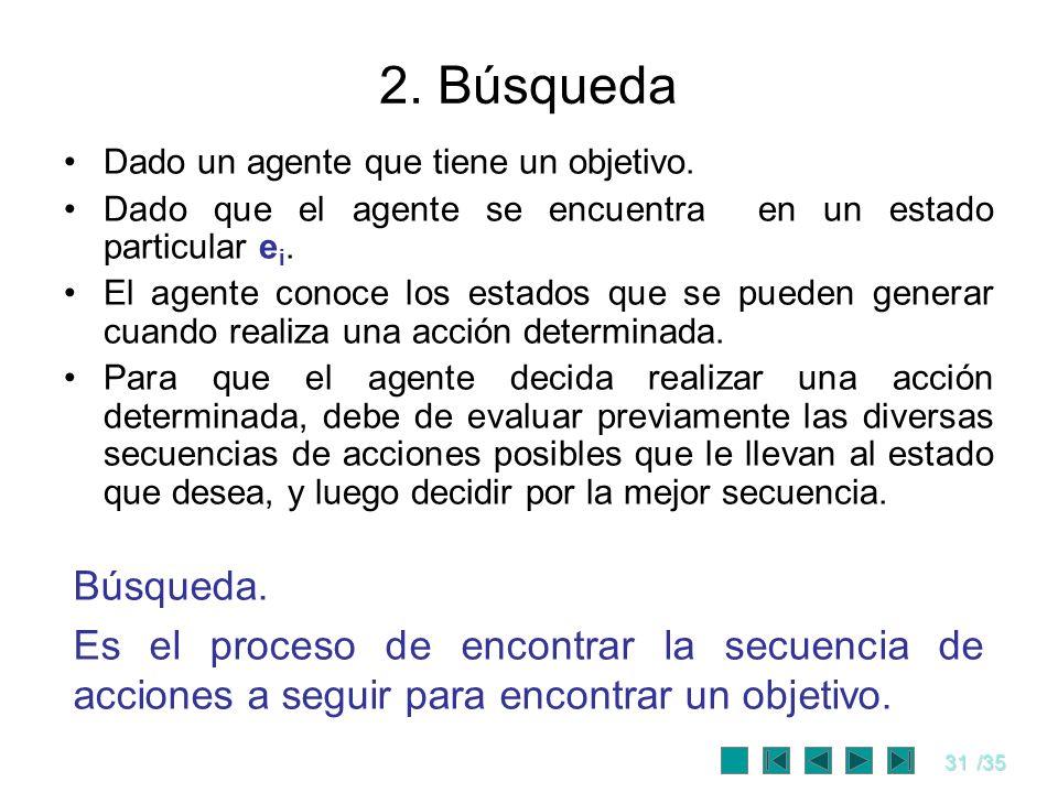 2. BúsquedaDado un agente que tiene un objetivo. Dado que el agente se encuentra en un estado particular ei.