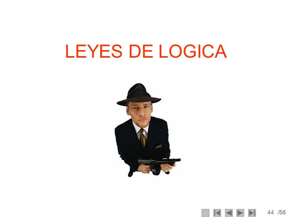 LEYES DE LOGICA