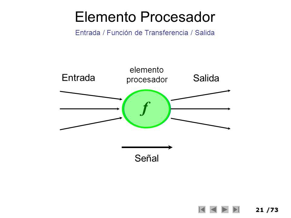 f Elemento Procesador Entrada Salida Señal elemento procesador