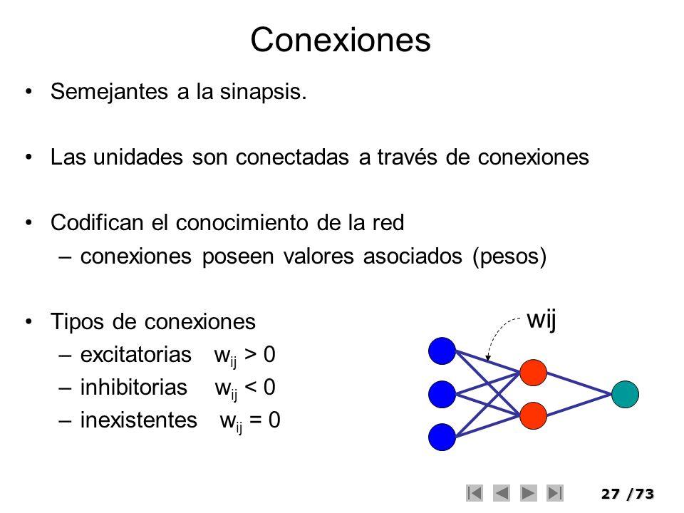 Conexiones wij Semejantes a la sinapsis.