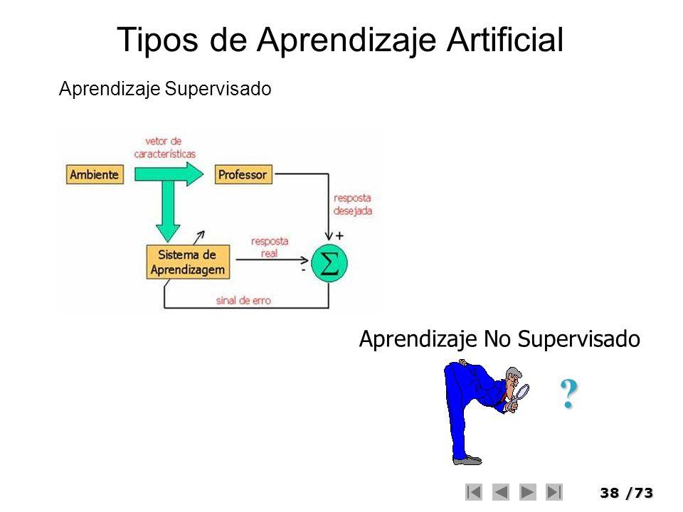 Tipos de Aprendizaje Artificial