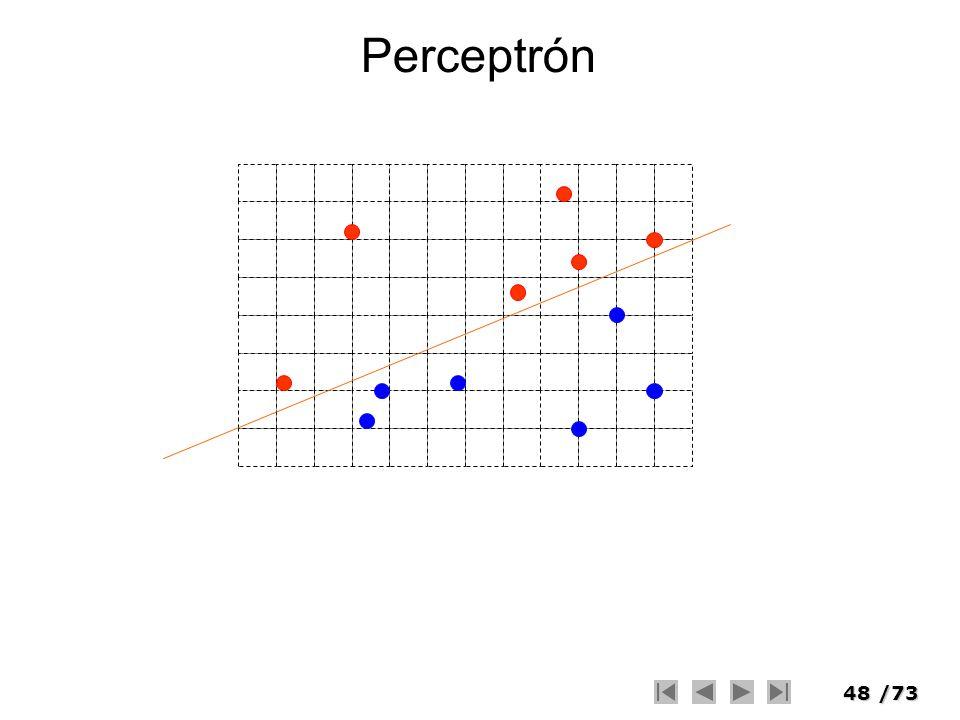 Perceptrón