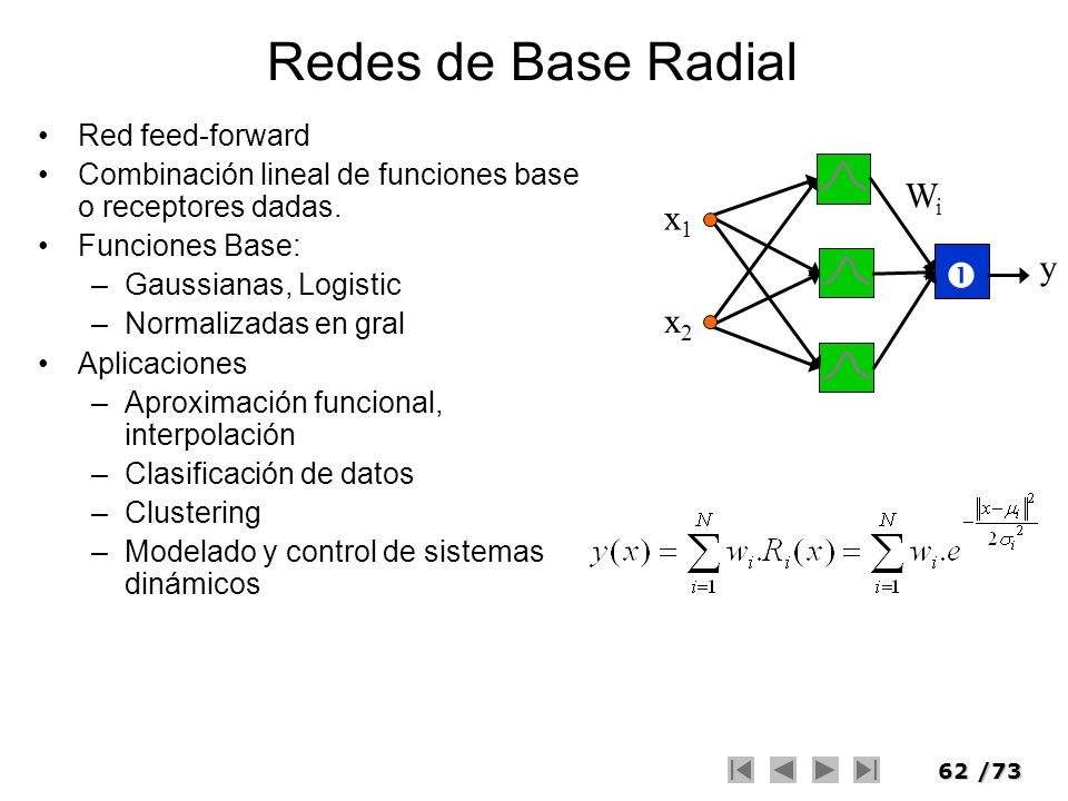 Redes de Base Radial Wi x1 y  x2 Red feed-forward