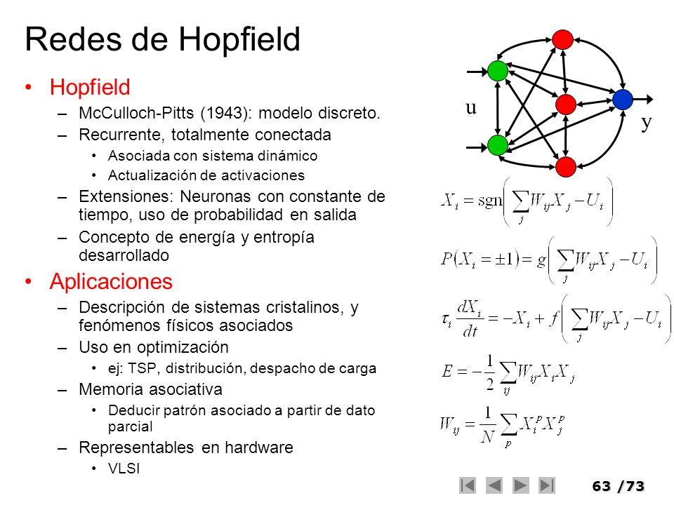 Redes de Hopfield Hopfield u y Aplicaciones