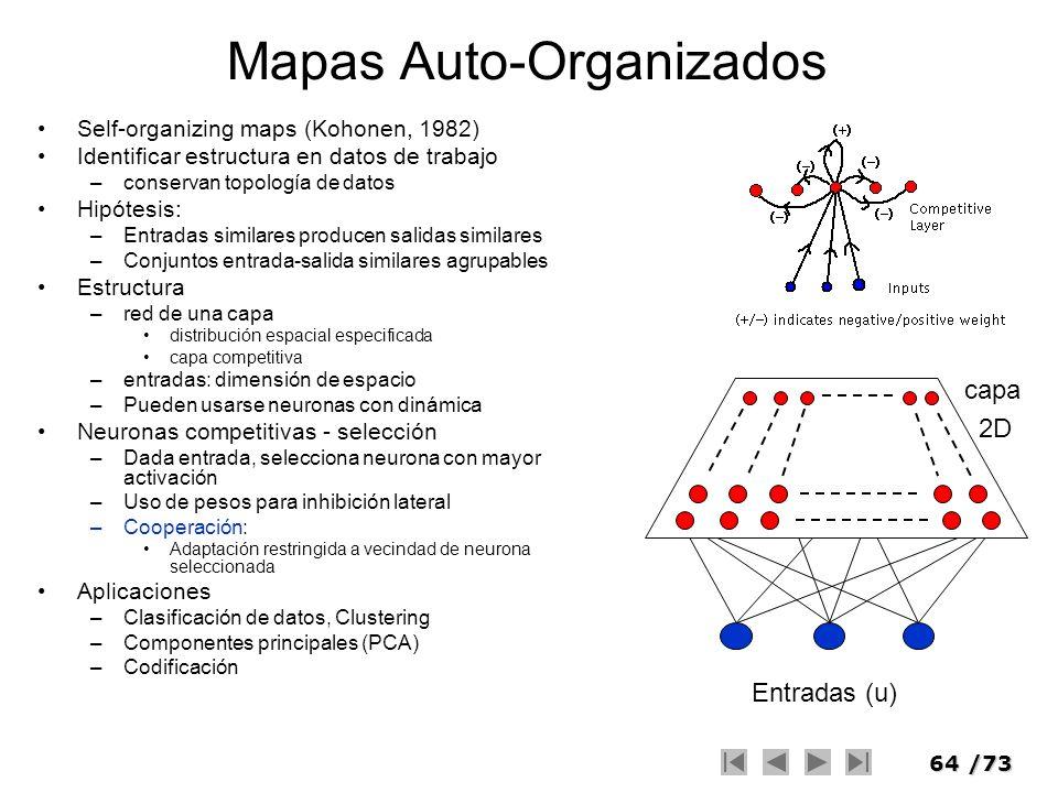 Mapas Auto-Organizados