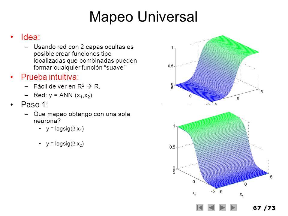 Mapeo Universal Idea: Prueba intuitiva: Paso 1: