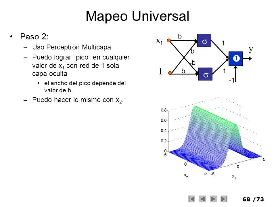 Mapeo Universal x1  y  1 Paso 2: b Uso Perceptron Multicapa