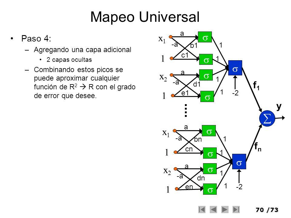 Mapeo Universal  x1  1   x2  f1 1  y x1  fn 1   x2  1 