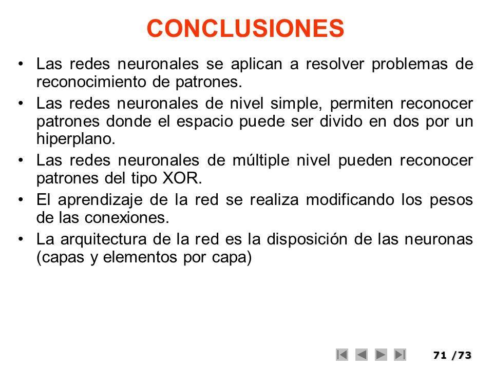 CONCLUSIONES Las redes neuronales se aplican a resolver problemas de reconocimiento de patrones.