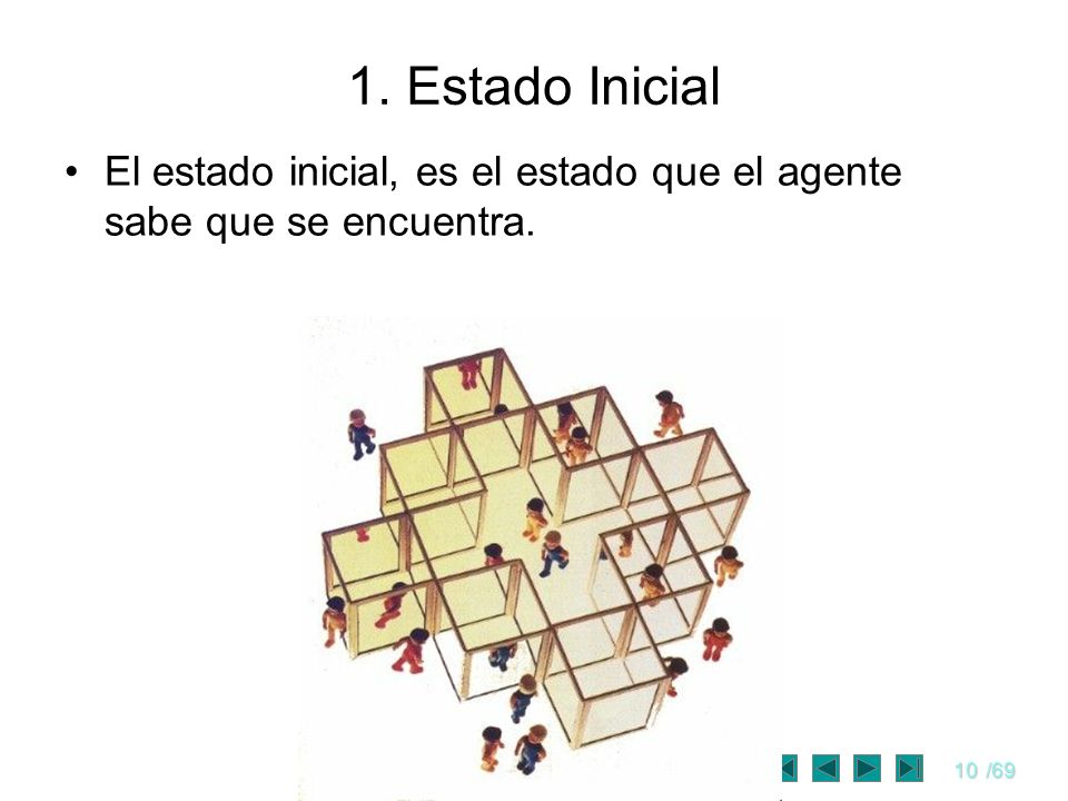 1. Estado Inicial El estado inicial, es el estado que el agente sabe que se encuentra.