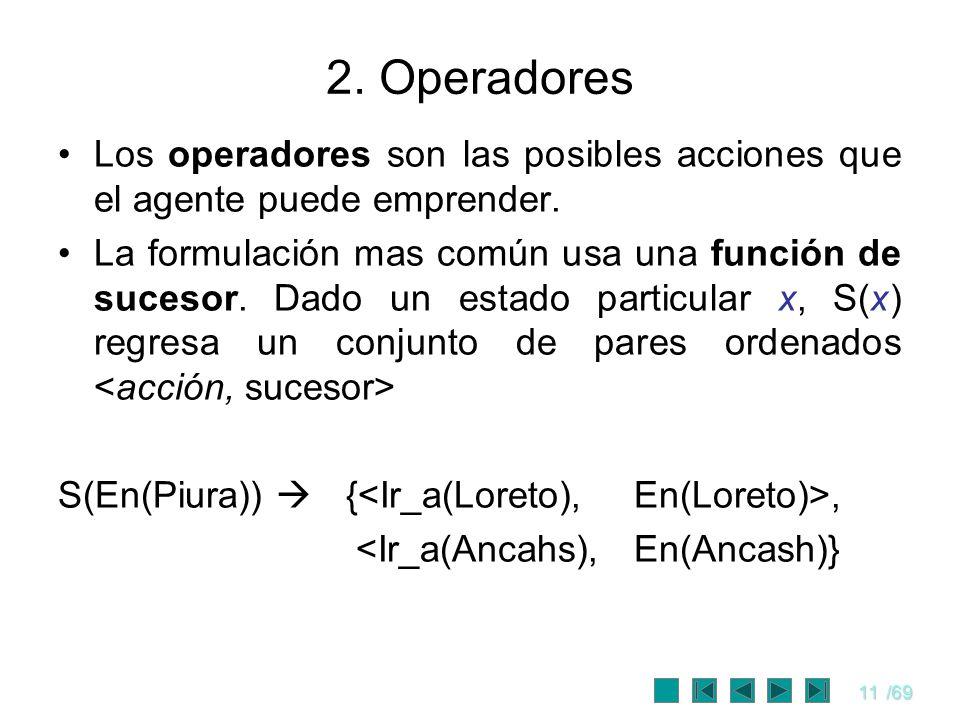 2. OperadoresLos operadores son las posibles acciones que el agente puede emprender.