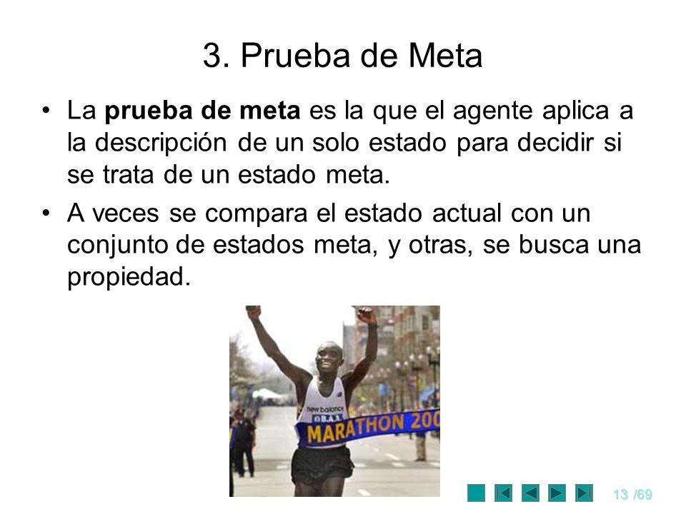 3. Prueba de Meta La prueba de meta es la que el agente aplica a la descripción de un solo estado para decidir si se trata de un estado meta.