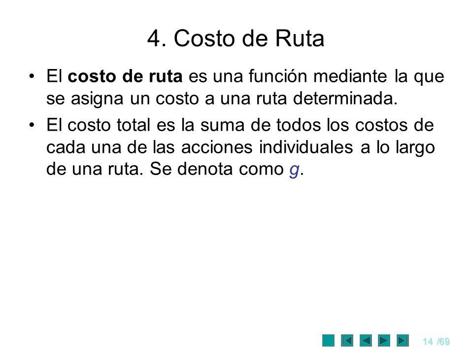 4. Costo de Ruta El costo de ruta es una función mediante la que se asigna un costo a una ruta determinada.